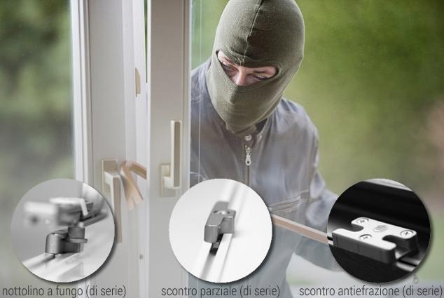 Falegnameria_Dotti_PVC_Schuco-sicurezza_ferramenta